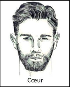 barba viso triangolare